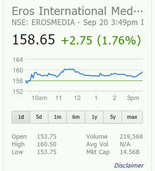 I'm thinking of buying stock in Eros International. You think me being a business student I'd know much about stocks but I don't so I need input…do you think it's be a wise decision?
