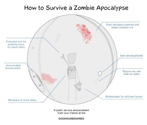 ecrams:  How to survive a zombie apocalypse.  Wondering if this might work in case of a Robopocalypse.