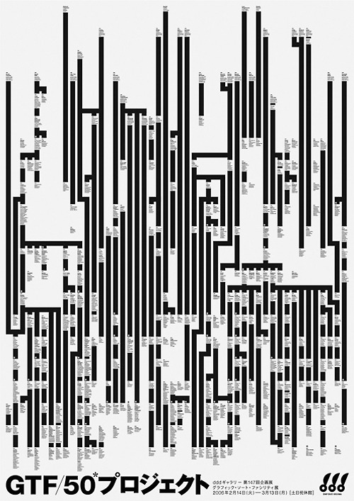 gurafiku:  Poster: GTF/50 Projects. Graphic Thought Facility. 2006