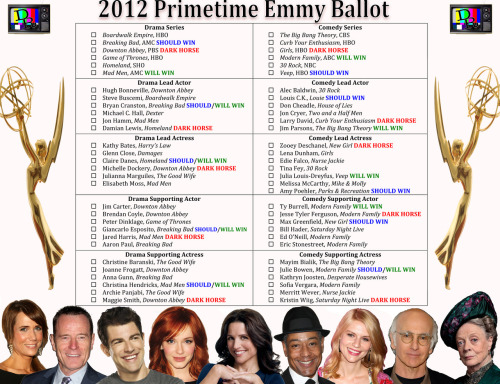 Print out this Emmy ballot to follow along with Sunday's broadcast! Also be sure to listen to the latest episode of Dual Redundancy where we break down each category and give our in-depth predictions! http://itunes.apple.com/us/podcast/dual-redundancy/id462378352