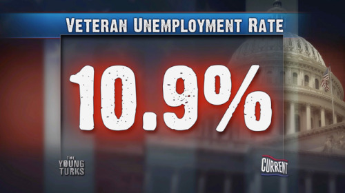 theyoungturks:  Unemployment Rate Among Veterans