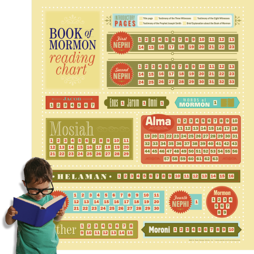 This Book of Mormon reading chart has just been posted.  It's available in different sizes.