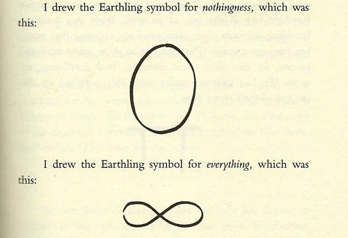 "∞- ""Everything is nothing, with a twist."" -Kurt Vonnegut, Slaughter-house Five"
