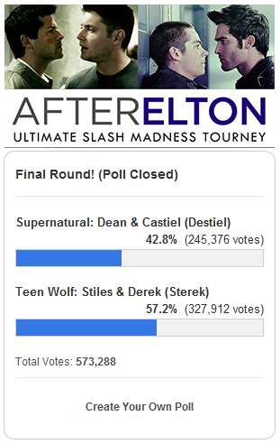 Welp…. Destiel lost.  But you know, Teen Wolf is a new thing, and new things carry a large weight of new shippers!  I'm not really surprised that Sterek won, but I'm still super happy that Destiel was the last one from everyone else, and that Arthur/Eames stood so long!!  Also, Misha's tweet was the best thing to come out of all of this.  I mean, SERIOUSLY.