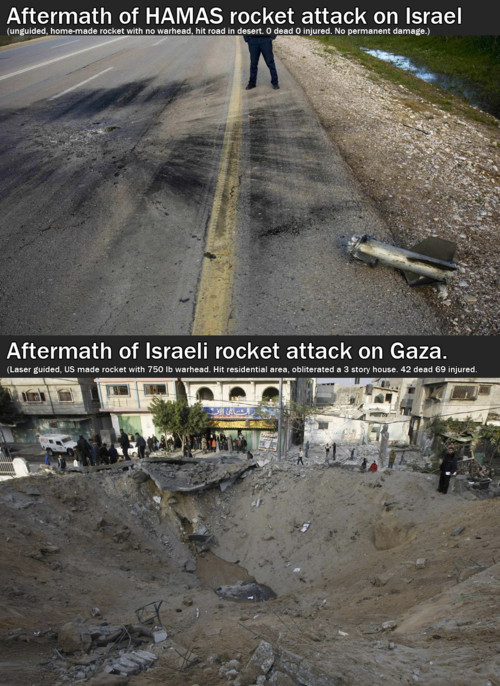 spunkmate:  Hamas doesn't put explosives in their rockets. You literally have to be HIT by one to be injured/killed. Israel: you can get killed halfway down the block.