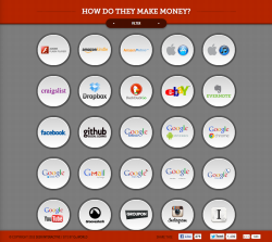 ialreadydontlikeyou:  How do they make money? Pretty cool web tool that allows you to get a somewhat accurate look into your favorite web services' financial situations.  Damn, hope Tumblr can figure out a way to make some $$$ so it can continue!