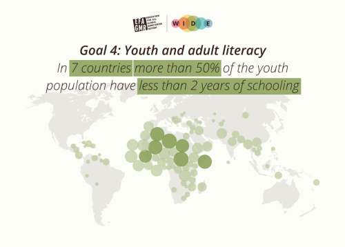 datavis:  UNESCO - World Inequality Database on Education - Goal 4