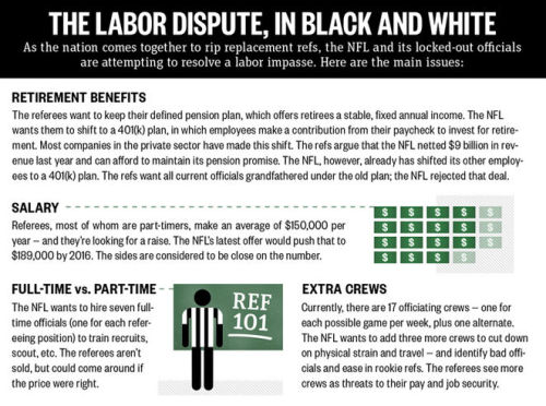 The NFL labor dispute in black and white.