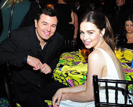 "jennyjennybobenny:  HOLD ON. Seth McFarlane is dating the Khaleesi??? (via Seth McFarlane Dating Game of Thrones' Emilia Clarke! - UsMagazine.com)  Lainey said it best this morning, ""He's Seth MacFarlane and she's the Khaleesi. It's one part random, one part borderline cool, and two parts gross."""