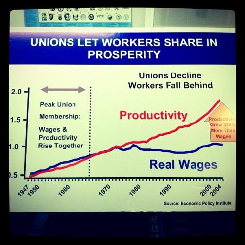 No unions, no middle class.  #1u #p2  (Taken with Instagram at Michigan AFL-CIO)