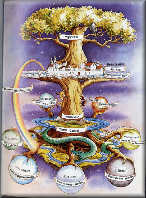 "mysterium-esoterica:  Tree Symbolism The evidence for tree-worship is almost unmanageably large. Trees have played an important role in many of the world's mythologies and religions, and have been given deep and sacred meanings throughout the ages. Human beings, observing the growth and death of trees, the elasticity of their branches, the sensitivity and the annual decay and revival of their foliage, see them as powerful symbols of growth, decay and resurrection. The most ancient cross-cultural symbolic representation of the universe's construction is the world tree. Examples include the Yggdrasil in Norse mythology, the Egyptian Sycamore sitting on the threshold between life and death, and the Kabbalah Tree of Life. There is no doubt that the icon reaches down to the psyche of human beings with its figure of branches reaching towards heavens but with roots deeply grounded on Earth. ""Hail, thou Sycamore Tree of the Goddess Nuit! Give me of the water and of the air which is in thee…"" -Egyptian Book of the Dead The tree, with its branches reaching up into the sky, and roots deep into the earth, can be seen to dwell in three worlds - a link between heaven, the earth, and the underworld, uniting above and below. It is also both a feminine symbol, bearing sustenance; and a masculine, phallic symbol - another union. For this reason, many mythologies around the world have the concept of the World tree, a great tree that acts as an Axis mundi, supporting or holding up the cosmos, and providing a link between the heavens, earth and underworld. The world tree is also a central part of Mesoamerican mythologies, where it represents the four cardinal directions. Other examples of trees featured in mythology are the Banyan and the Peepal (Ficus religiosa) trees in Hinduism, and the modern tradition of the Christmas Tree in Germanic mythology, the Tree of Knowledge of Judaism and Christianity, and the Bodhi tree in Buddhism. In folk religion and folklore, trees are often said to be the homes of tree spirits. Historical Druidism as well as Germanic paganism appear to have involved cultic practice in sacred groves, especially the oak. The term druid itself possibly derives from the Celtic word for oak."