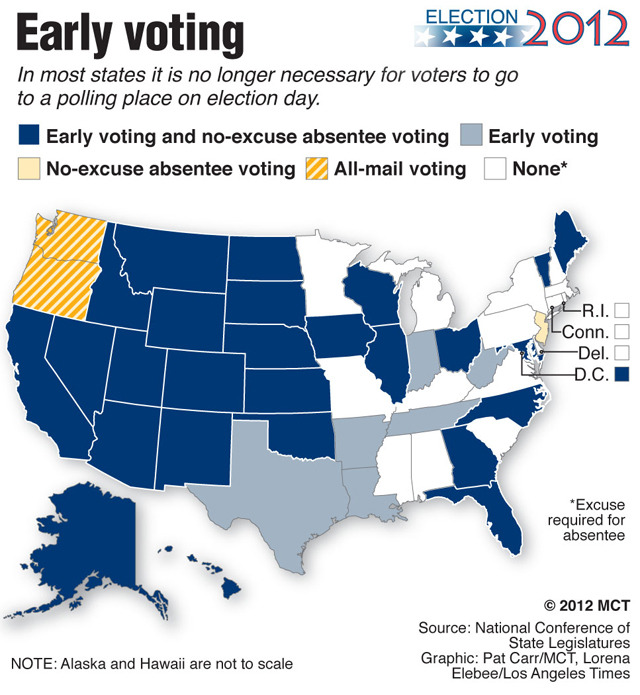 Start your Engines. Convenient map showing where early voting is available. And check out the National Conference of State Legislatures for details on your state.