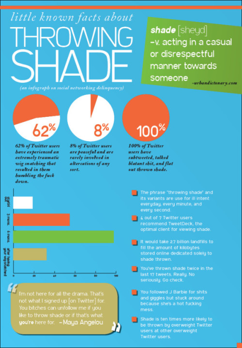 crissle:  little known facts about throwing shade