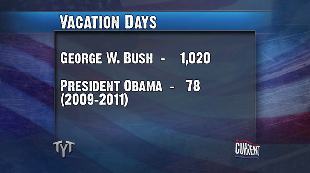 theyoungturks:  Presidential Vacation Days: George W. Bush vs. Barack Obama