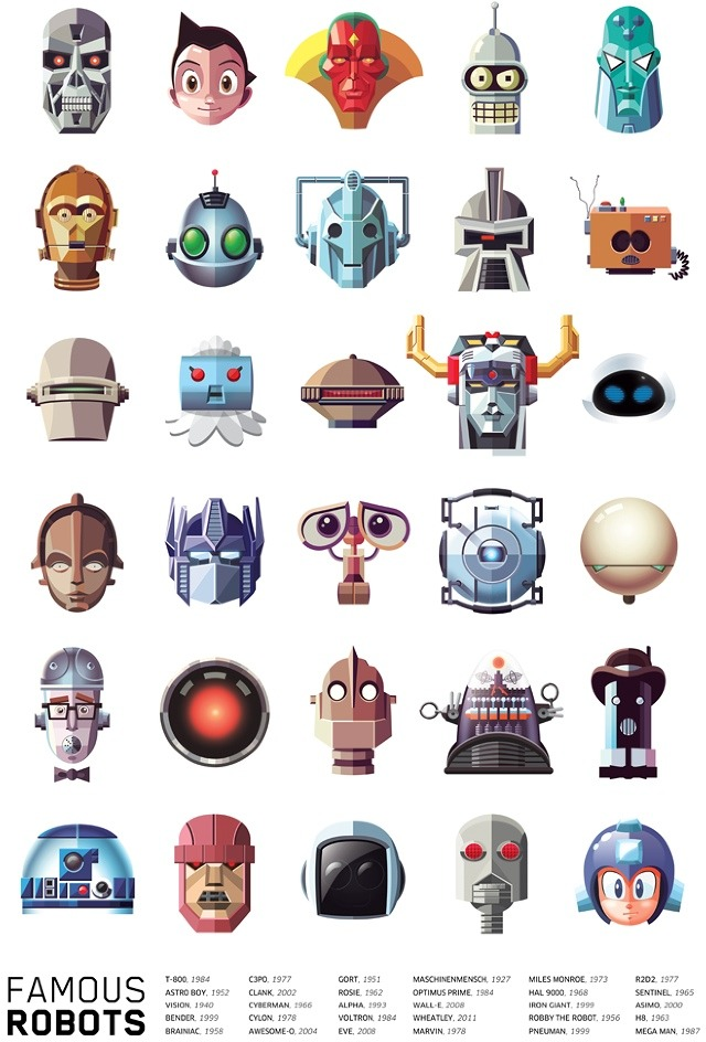 Famous Robots? There still seems to be confusion of what's a robot and what's a cyborg.
