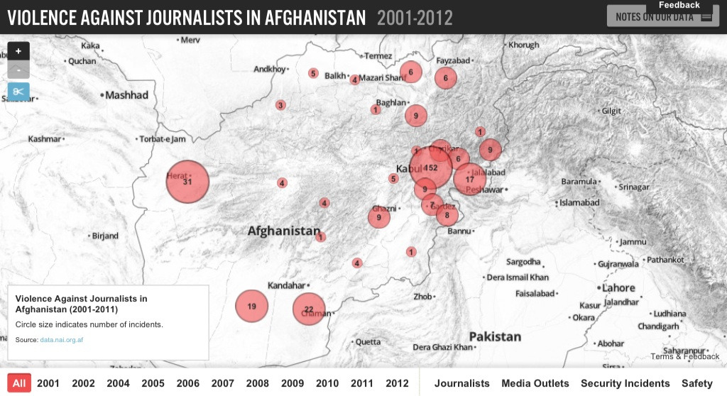 """Journalists in Afghanistan work under extremely difficult circumstances and routinely face violence, threats, and intimidation that prevent them from carrying out their work. While many incidents go unreported, Internews partner Nai Supporting Afghanistan Open Media has collected hundreds of reports of such incidents. The map above represents ten years of data on violence against journalists in Afghanistan gathered by Nai's MediaWatch team.""  See more: http://data.nai.org.af/"