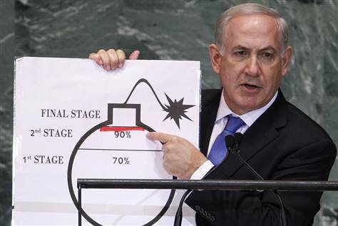 "Israel's Netanyahu: Draw 'clear red line' to stop Iran from getting nuclear weapons (Photo: Lucas Jackson / Reuters) NEW YORK — Israeli Prime Minister Benjamin Netanyahu demanded that a ""clear red line"" be set to stop Iran from gaining a nuclear weapon, telling the U.N. General Assembly that with a nuclear Iran, no one in the world would be safe. Read the complete story."