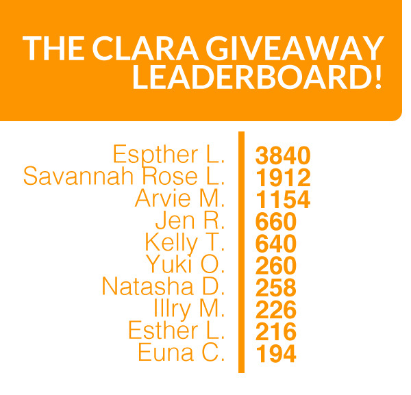 And we're off! The race is on to win our CLARA C and David Choi giveaway. Do you have what it takes to be in the top 10? Here are the folks currently in the standing.  Want to win? Enter by getting the most Notes possible on Tunezy, while being a fan of Clara's. Details on the giveaway on our Facebook Page.