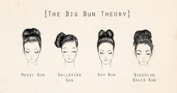 . illustrations . / The Big Bun Theory on We Heart It. http://weheartit.com/entry/37757694