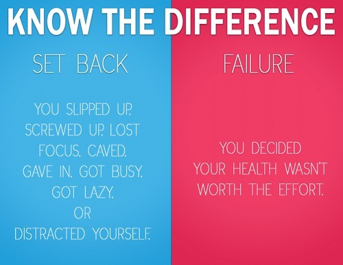 thefitnewyou:  turn a setback into a come back