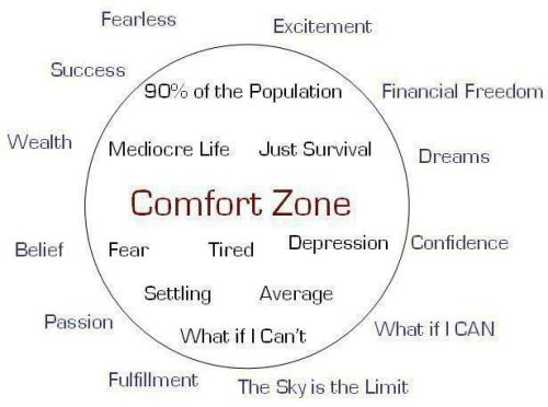 The opportunities are out of your comfort zone so… get comfortable with the uncomfortable!!!