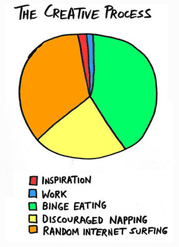 Except I'm lacking the 'Inspiration' slice