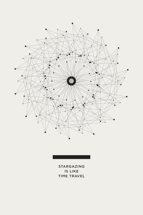 Stargazing Is Like Timetravel by Amanda Mocci from the series THE UNIVERSE POSTERS