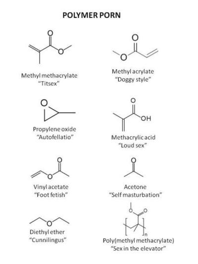 hilarious!!! wish i had seen this when i took organic chemistry!