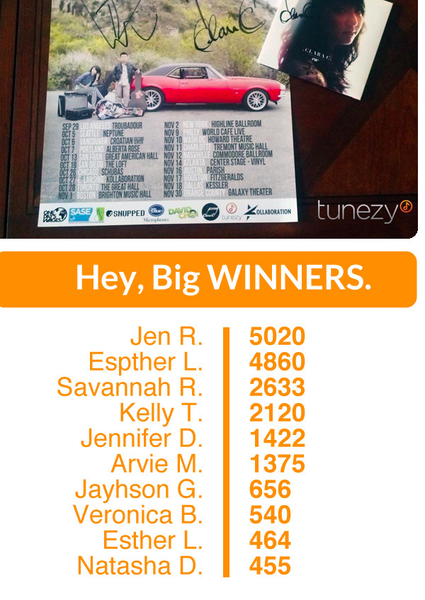 "Hey, Big Winners! Thanks to everyone that entered the giveaway for CLARA C and David Choi - here are the big winners (who will be contacted).  Look out for the next huge giveaway - we have lots coming! Did you see our ""Sup, Player?"" post on Facebook? Enter to win one adorable shirt right here."