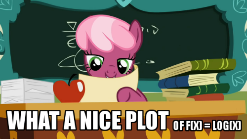 Cheerilee has an unhealthy obsession with plots and logs. Bonus Note: I believe I speak for all math teachers when I say that this is basically what we all do in our spare time. (Yes, Mathponies returns, along with the new semester, with a classy plot joke!)