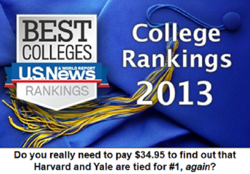 The U.S. News and World Report College Rankings list is back. What do you think of this list?  FAVORITE= This rankings value the wrong priorities. COMMENT= This rankings are spot-on!  SHARE= I'm fed up with the U.S. News and World Report!  For today's full translation, click here: http://bit.ly/QAK54a