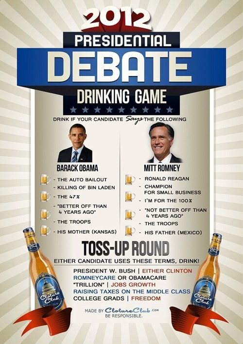 Presidential Debate Drinking Game of the Day: Politics is messy business. With the first presidential debate tonight at 6 p.m., there's no better way to celebrate this mess than by getting incredibly drunk. HAVE IT, CANDIDATES. [clotureclub]