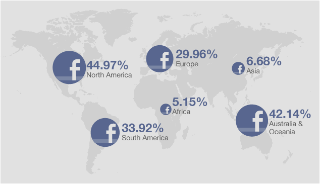 josephdenne:  Facebook surpasses one billion users as it tempts new markets