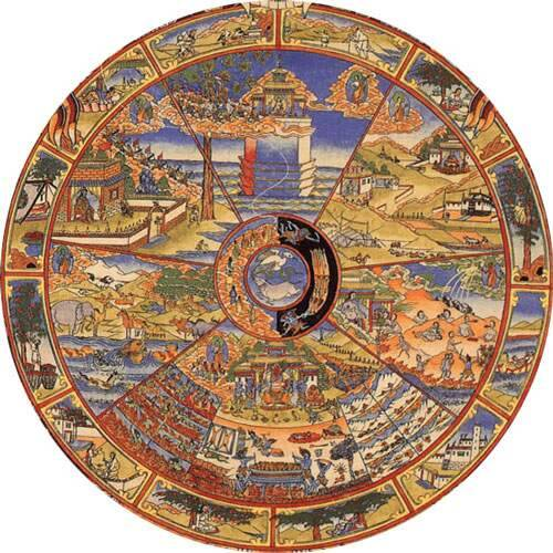 "World History Episode 6 Buddha and Ashoka (Time Stamp 4:11)  Samsara Wheel or Bhavacakra  Context in CC: ""So say that your dharma is to scoop animal dung for your entire life. Why do you keep doing that when you see other lives that at least appear to be far more fulfilling? That leads us to the concept of Samsara, or the cycle of Rebirth often called reincarnation.""  Basically, Samsara is cool, and if you fulfill your dharma you get reborn as a higher being: Hinduism is kind of awesome and the path to 'salvation' is different for every individual. Greater Historical/Art Historical Relevance:So I'm going to turn to the oft discouraged wikipedia to help explain the Samsara Wheel, because it is well cited article, and has the most organized explanation. I hope that is okay with all you staunch scholars out there. So we'll start with the center and work our way out. (If you would like a more visual representation, here is a good one) The Center: In the center of the Bhavacakra there are three animals: a pig, a snake, and a bird (generally a rooster) representing respectively, ignorance, aversion, and attachment. These are the three poisons or the roots of being trapped in Samsara. The bird and the snake are often shown as emerging from the mouth of the pig effectively expressing that aversion and attachment arise from ignorance. Second Layer: The two semi-circles of the second layer, one usually light and the other dark, represent karma. The light half represents the positive effects of good actions while the dark half represents the negative effects of bad actions. A being's karma influences his or her rebirth into the six realms of Samsara (effectively, what goes around comes around). Third Layer: The circle is split into six sections to represent the six realms of Samsara. Each realm represents a different type of suffering. There are three higher realms and three lower realms.  ""The three higher realms are: God realm: the gods lead long and enjoyable lives full of pleasure and abundance, but they spend their lives pursuing meaningless distractions and never think to practice the dharma. When death comes to them, they are completely unprepared; without realizing it, they have completely exhausted their good karma (which was the cause for being reborn in the god realm) and they suffer through being reborn in the lower realms. Demi-god realm: the demi-gods have pleasure and abundance almost as much as the gods, but they spend their time fighting among themselves or making war on the gods. When they make war on the gods, they always lose, since the gods are much more powerful. The demi-gods suffer from constant fighting and jealousy, and from being killed and wounded in their wars with each other and with the gods. Human realm: humans suffer from hunger, thirst, heat, cold, separation from friends, being attacked by enemies, not getting what they want, and getting what they don't want. They also suffer from the general sufferings of birth, old age, sickness and death. Yet the human realm is considered to be the most suitable realm for practicing the dharma, because humans are not completely distracted by pleasure (like the gods or demi-gods) or by pain and suffering (like the beings in the lower realms). The three lower realms are: Animal realm: wild animals suffer from being attacked and eaten by other animals; they generally lead lives of constant fear. Domestic animals suffer from being exploited by humans; for example, they are slaughtered for food, overworked, and so on. Hungry ghost realm: hungry ghosts suffer from extreme hunger and thirst. They wander constantly in search of food and drink, only to be miserably frustrated any time they come close to actually getting what they want. For example, they see a stream of pure, clear water in the distance, but by the time the get there the stream has dried up. Hungry ghosts have huge bellies and long thin necks. On the rare occasions that they do manage to find something to eat or drink, the food or water burns their neck as it goes down to their belly, causing them intense agony. Hell realm: hell beings endure unimaginable suffering for eons of time. There are actually eighteen different types of hells, each inflicting a different kind of torment. In the hot hells, beings suffer from unbearable heat and continual torments of various kinds. In the cold hells, beings suffer from unbearable cold and other torments"" (1)  The Outer Layer: These are the twelve links. While the inner parts of the wheel show the what determines Samsara (the three poisons lead to karma which leads to being reborn into a certain realm), the twelve links show how this happens. Past actions influence our current lifetime, and present actions influence our future lifetimes and how all are actions are interdependent."