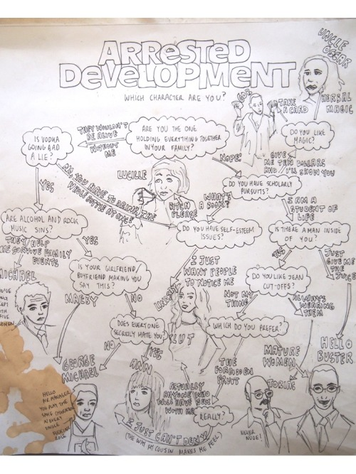 wordscribble:  My friend Richard loves Arrested Development and believes he is Lucille.  This is therefore a late birthday present to him.  P.S sorry about the soy sauce, I was drunk at one point while drawing this.   OMG I'm Buster xAA