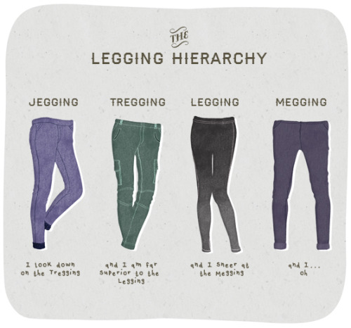 artpixie:  (via Strange Fashion…The Legging Hierarchy)