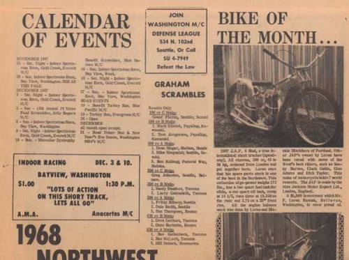 Vintage Bike Magazine/HOT LINE 1967 November