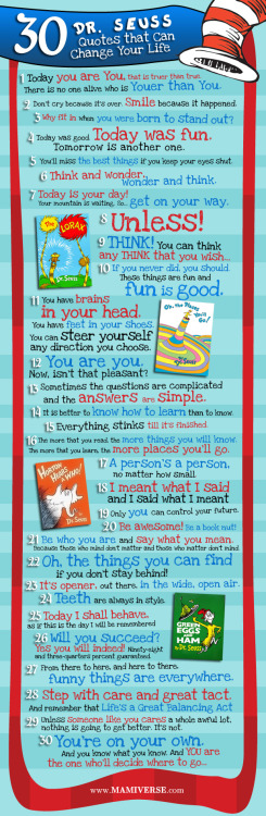 I grew up with Dr. Seuss, I love this. Have a great week. -Brian