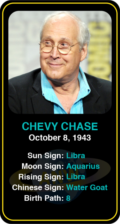 Celebrity Libra birthdays: Chevy Chase's astrology information