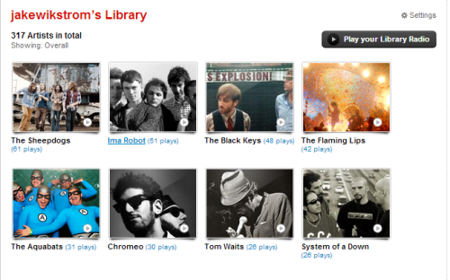 My top last fm artists
