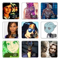 Tumblr Crushes: whitepicketfencetraynor illumios spookyhipsterturian n7shadowkoree kittykimber ohmightysmiter dashingicecream mording metal-dragon-kiryu