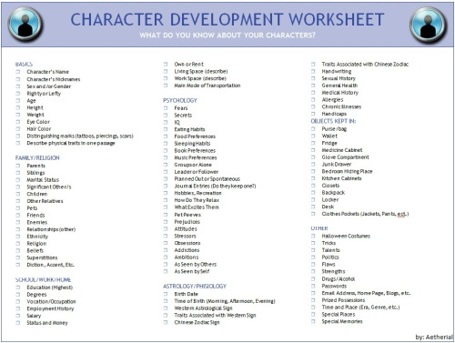 aetherial:   Checklist for character development. Created by myself, compiled from questions gleaned from several sources, and some of my own additions. It should be noted, that not every character will check every one of these things off. It is not REQUIRED to have all this information, but this checklist is, rather, a guideline for helping you think of your character as an entire, three dimentional being with thoughts, feelings, possessions, contradictions and background. A character is 20% revealed to the reader, 80% writer/author/Mun knowledge. What the Reader sees is just the tip of the iceburg, but without the other 80% the character can't help but come off feeling shallow. There's nothing beneath the surface -  KNOWING as much bout your character as possible, instrinsicly, in detail, intimately, can do nothing but help build believability and dimension to your character. Use only the things on this list that you feel are important, but I would like to remind you that the reader learns a lot about a character NOT through exposition (that's kind of a cheat, and always feels , to me, like a rather clunky way of conveying knowlege), but through their actions, quirks, thoughts, and even through the things they own and carry with them. What kind of food they eat and how they eat it. What they wear. What they carry in their wallets.  I encourage you, as writers, to consider these things when creating a character, and encourage you MORE to leave the exposition out and tell us about your character through these other means! If nothing else, this will give you a LOT to work with when writing with your character. Maybe it'll spur you to write about the character's parents. Or the relationship between them and their family. Maybe you'll find yourself inspired to write something about how they lost everything in a fire  - and the importance each remembered lost item held. There is certainly no rule that says you HAVE to do it this way, but invariably, the most memorable characters are the ones that we as readers can relate with. It's hard to relate with just words - but people - with beliefs and dreams and fears -  that's something we can get behind. I certainly hope you find this useful, and since so many have been inclined to reblog and like this, I shall endeavor to add more character creation and writing tips, lists and excercises up on this blog!