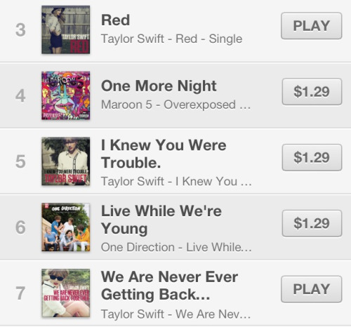 eyesopen:  like a boss   #5 already wowzaaaa