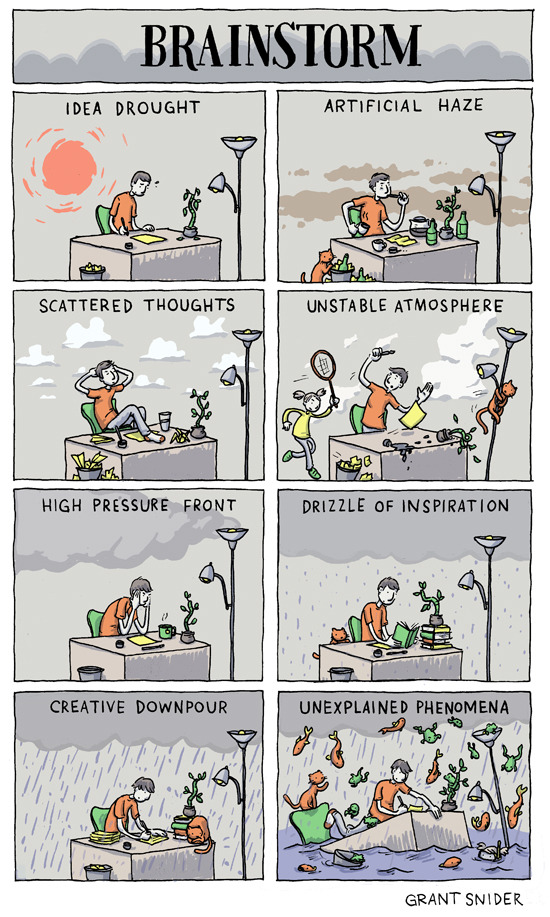 laughingsquid:  Brainstorm