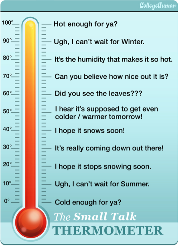 collegehumor:  The Graphic Truth: Small Talk Thermometer See more Graphic Truths here