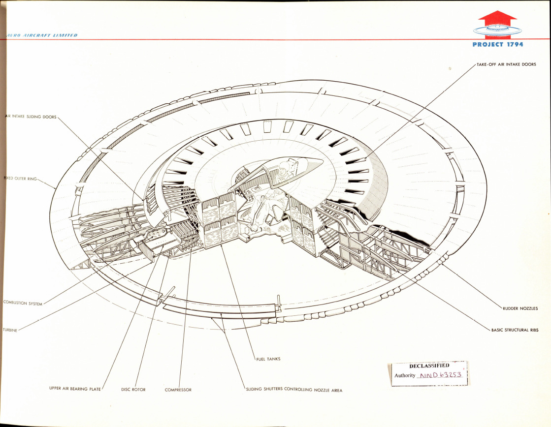 There are schematics for flying saucers in the National Archives. Seriously!  The Huffington Post reports:  At the same time that the Air Force was denying the existence of UFOs back in the 1950s, it was also secretly trying to build its own supersonic flying saucer.   A recently declassified document reveals that the Air Force, in 1956, contracted a Canadian company, Avro Aircraft Limited in Ontario to construct a circular craft that could take off and land vertically, as well as potentially reach a top speed of Mach 4 and fly as high as 100,000 feet over a range of 1,000 nautical miles.  You can also read the original post on the NDC Blog.