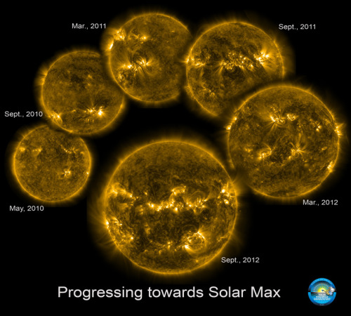 The March Towards Max  These six images from SDO, chosen to show a representative image about every six months, track the rising level of solar activity since the mission first began to produce consistent images in May, 2010. The period of solar maximum is expected in 2013. The images were taken in the 171 Angstrom wavelength of extreme ultraviolet light.