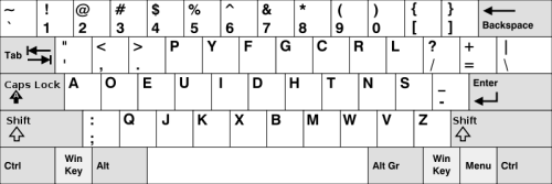 "The QWERTY layout was designed in the 19th century to allow typewriter salesmen to easily type the word ""typewriter"" and to prevent typebars from sticking. We've been stuck with QWERTY ever since. Colemak is a modern alternative to the QWERTY and Dvorak layouts. It is designed for efficient and ergonomic touch typing in English.Learning Colemak is a one-time investment that will allow you to enjoy faster and pain-free typing for the rest of your life. Colemak is now the 3rd most popular keyboard layout for touch typing in English, after QWERTY and Dvorak. Learn it here. Thanks Matt."