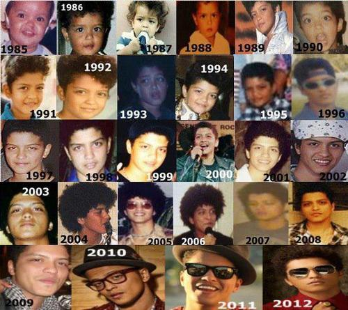 houghxbmars:  This is creepy af .. a picture for every year Bruno has lived…