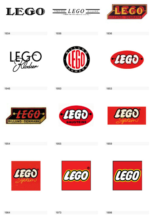 The evolution of the Lego logo